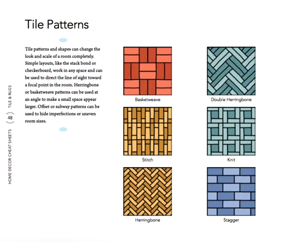 Examples of Tile Patterns - a handy cheat sheet to use