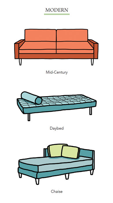 Types of Sofas. Learn the names of the more popular design styles.