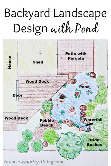 Backyard Landscape Design with Pond